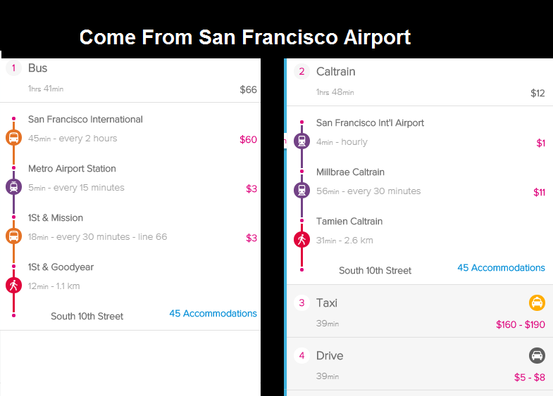 Come From San Francisco Airport