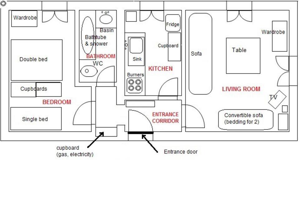 Map description of the flat