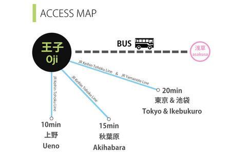 2BR/Relaxing House/Ueno/Akihabara - House