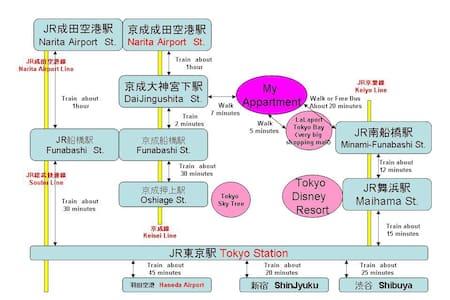 DisneyResort迄2駅&NaritaAirPort迄1Hour - Funabashi - Apartment