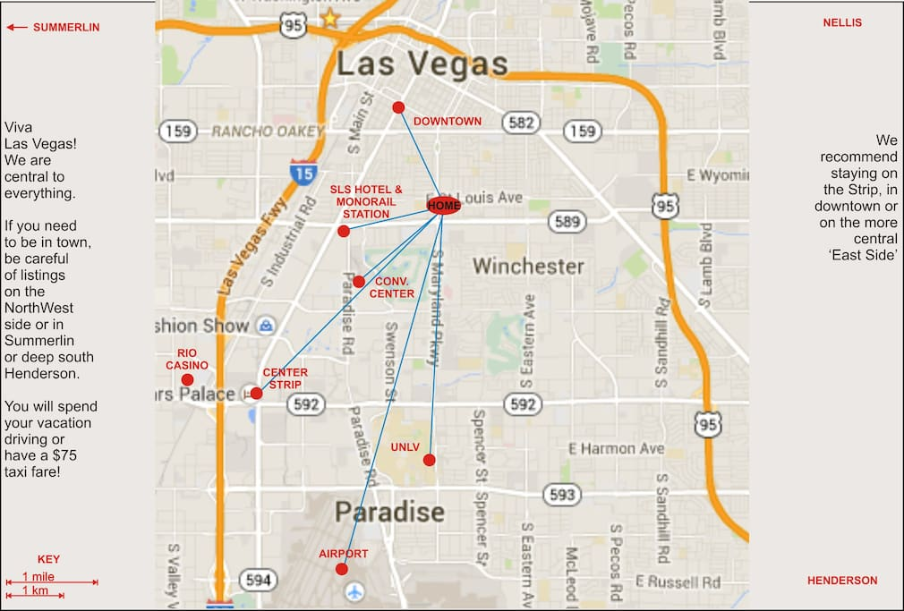 Central to Everything Las Vegas has to offer!
