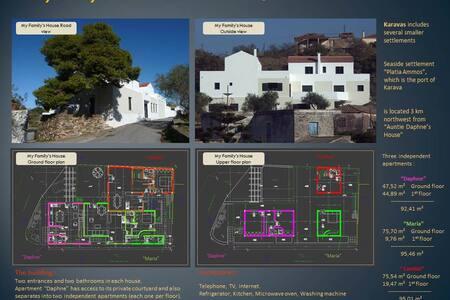 Maria's House - Καραβάς - House