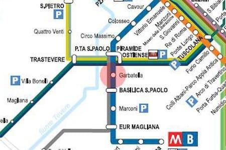 Private Room 100mt Metro Garbatella