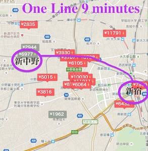 「0」minute from Shin-Nakano station! - Wohnung